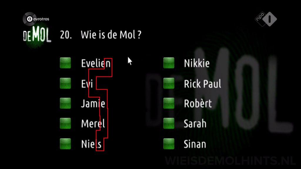 wie is de mol aanwijzingen aflevering 2